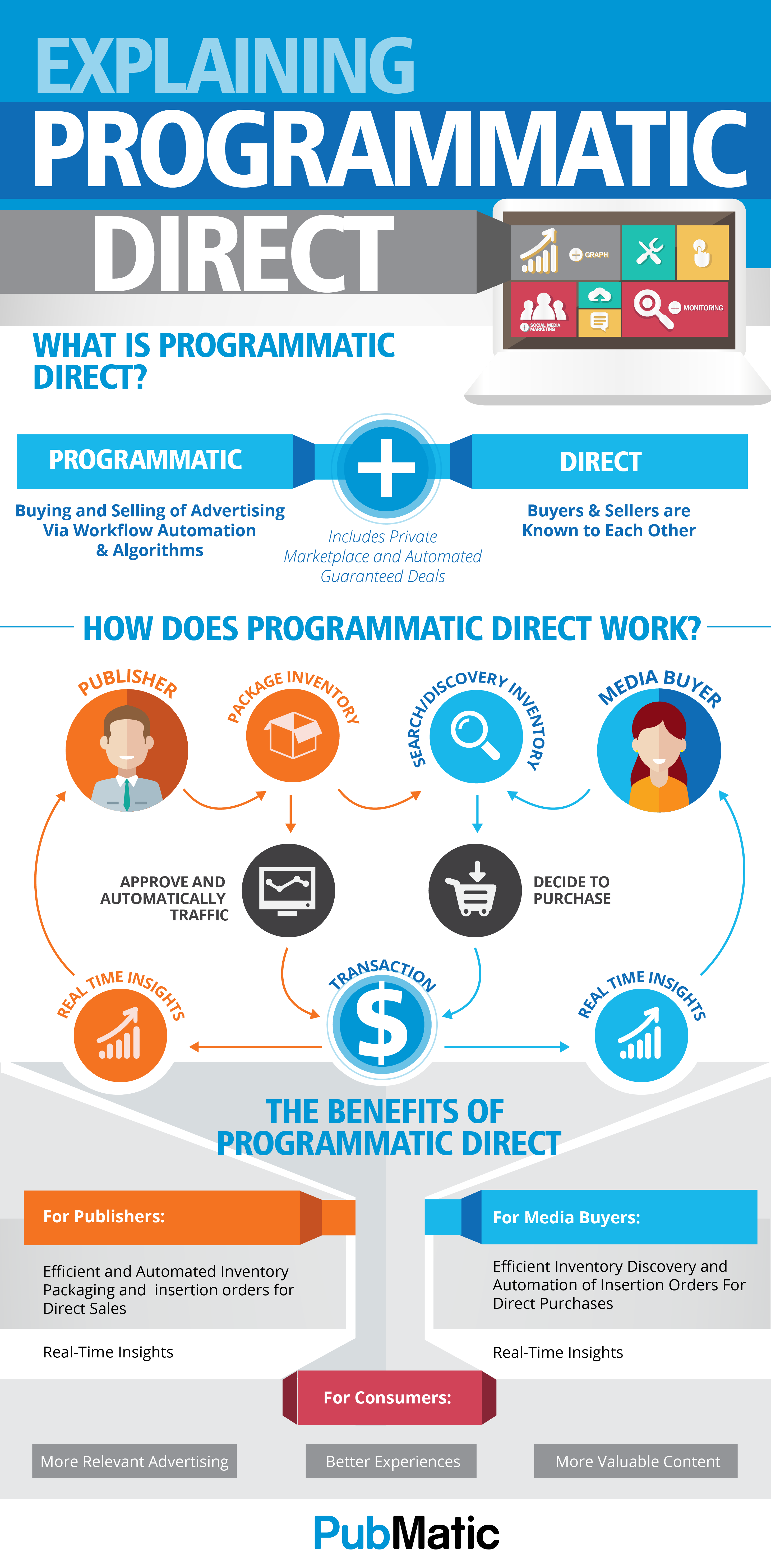 pd-infographic