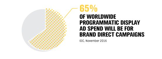 programmatic_direct_stat_01
