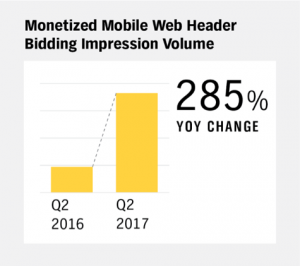 Q2-2017-QMI_Blog_Chart1