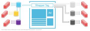 Wrapper_Hybrid